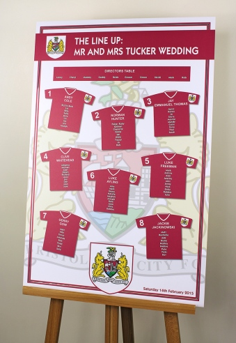 Birmingham City wedding table plan